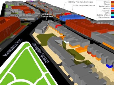 Next dimension of building energy modelling?